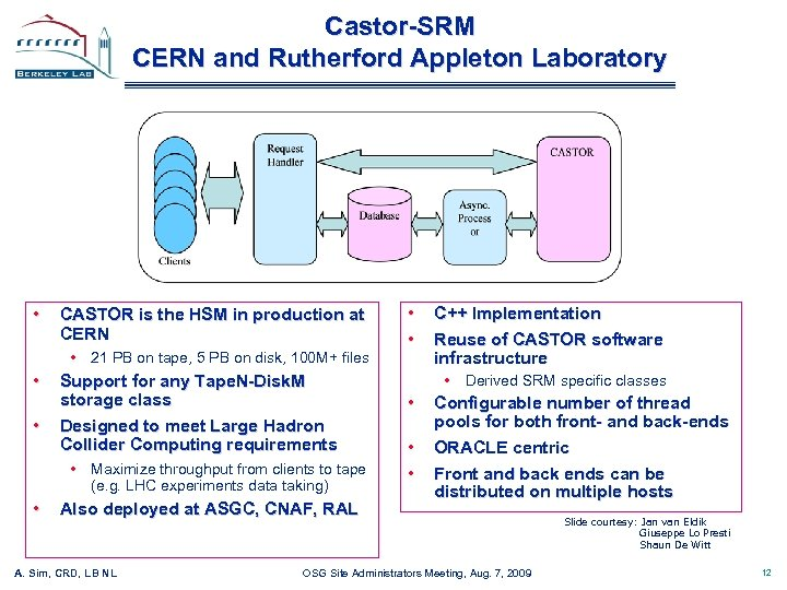 Castor-SRM CERN and Rutherford Appleton Laboratory • CASTOR is the HSM in production at