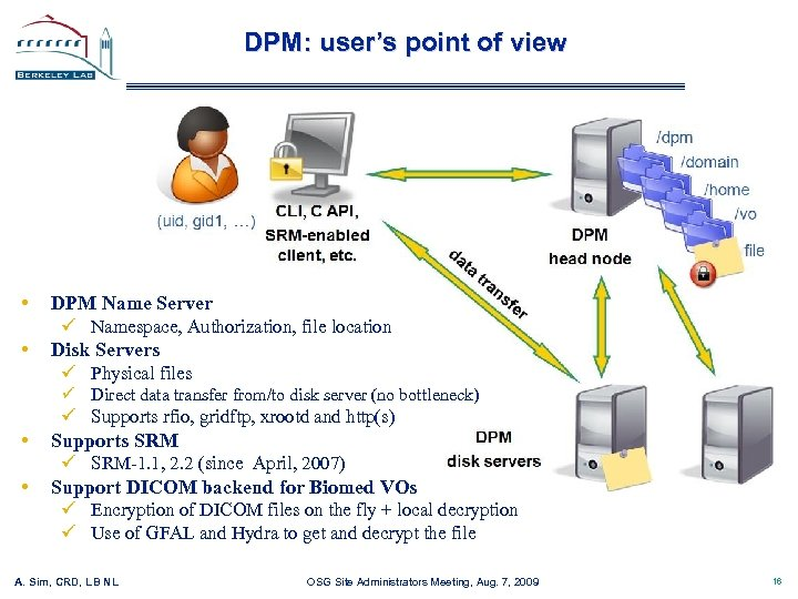 DPM: user's point of view • • DPM Name Server ü Namespace, Authorization, file