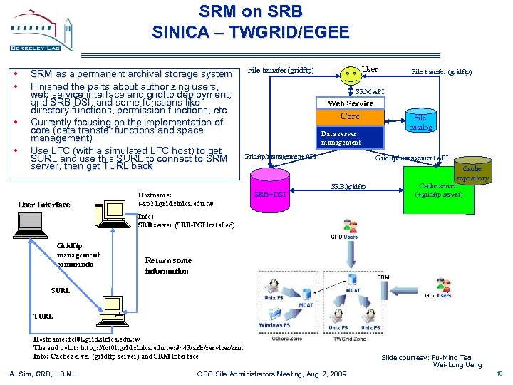 SRM on SRB SINICA – TWGRID/EGEE • • SRM as a permanent archival storage