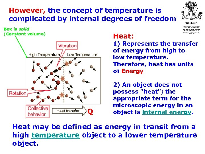 However, the concept of temperature is complicated by internal degrees of freedom Box is