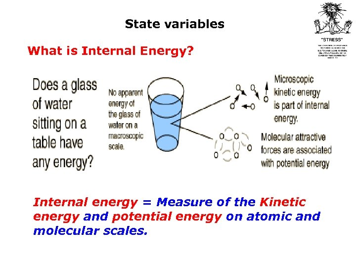 State variables What is Internal Energy? Internal energy = Measure of the Kinetic energy