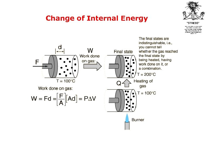 Change of Internal Energy