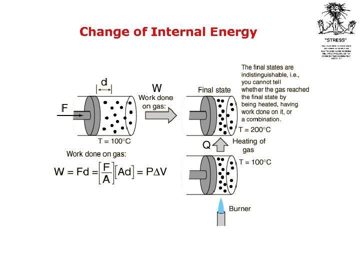 Change of Internal Energy