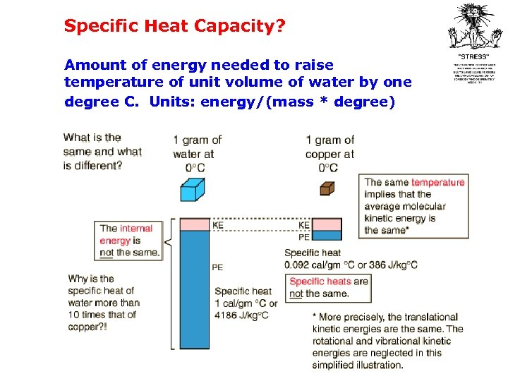 Specific Heat Capacity? Amount of energy needed to raise temperature of unit volume of