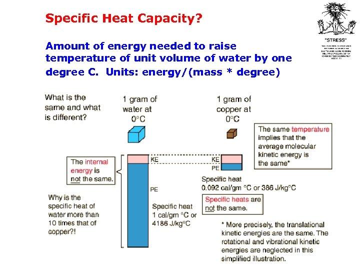 Specific Heat Capacity? Amount of energy needed to raise temperature of unit volume of