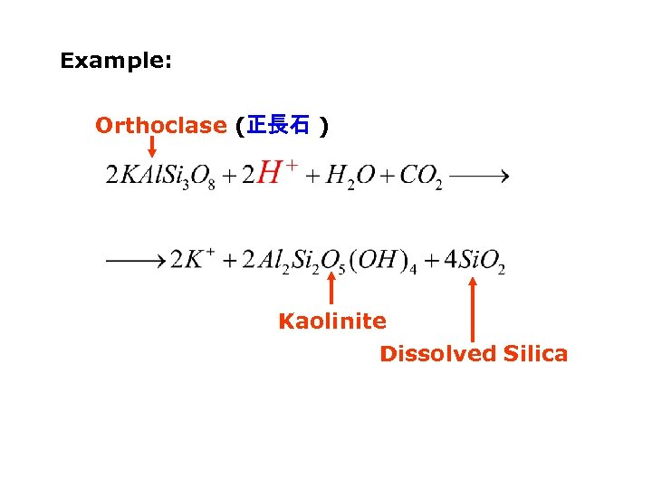 Example: Orthoclase (正長石 ) Kaolinite Dissolved Silica