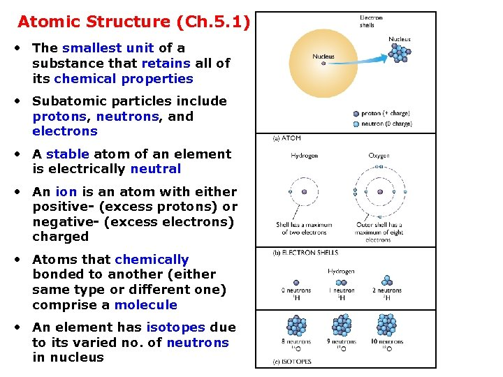 Atomic Structure (Ch. 5. 1) • The smallest unit of a substance that retains