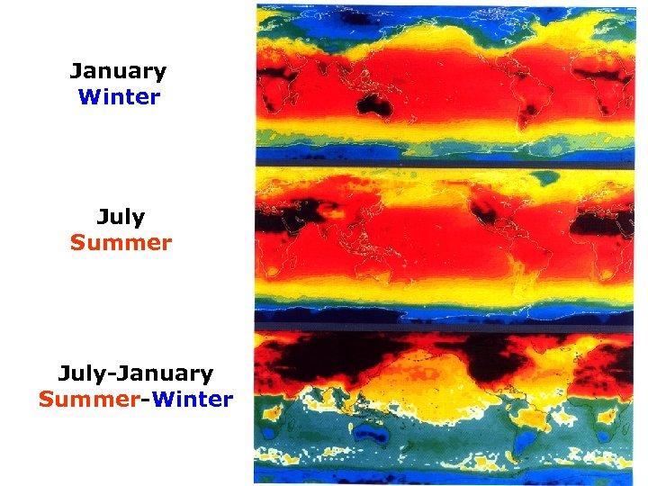 January Winter July Summer July-January Summer-Winter