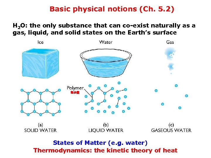 Basic physical notions (Ch. 5. 2) H 2 O: the only substance that can