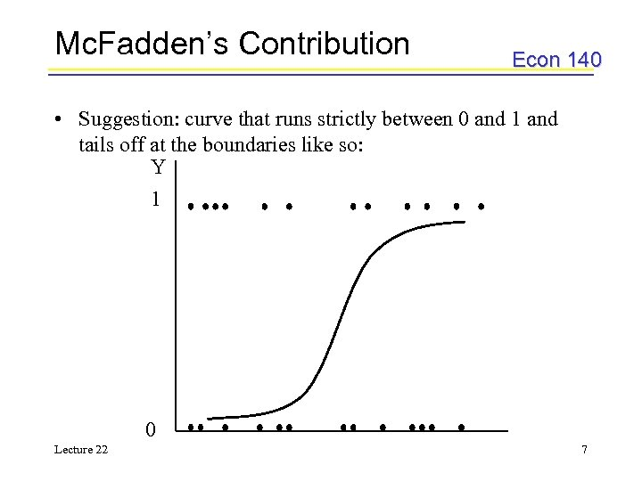 Mc. Fadden's Contribution Econ 140 • Suggestion: curve that runs strictly between 0 and