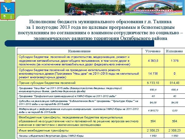 Исполнение бюджета муниципального образования г. п. Талинка за 1 полугодие 2013 года по целевым