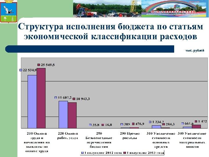 Структура исполнения бюджета по статьям экономической классификации расходов тыс. рублей