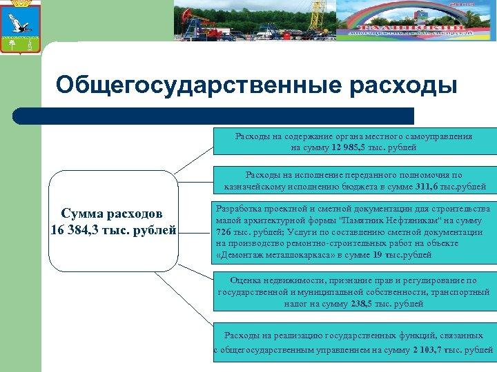 Общегосударственные расходы Расходы на содержание органа местного самоуправления на сумму 12 985, 5 тыс.