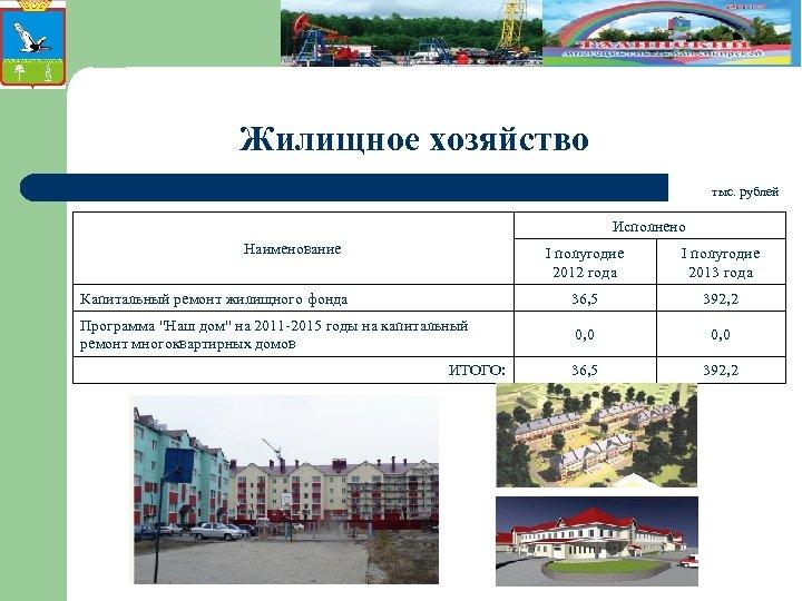 Жилищное хозяйство тыс. рублей Исполнено Наименование I полугодие 2012 года I полугодие 2013 года