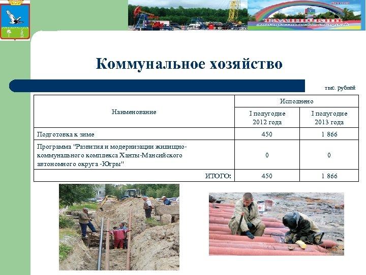 Коммунальное хозяйство тыс. рублей Исполнено Наименование I полугодие 2012 года 450 Программа