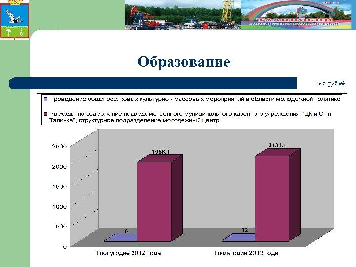 Образование тыс. рублей