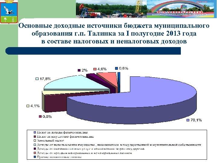 Основные доходные источники бюджета муниципального образования г. п. Талинка за I полугодие 2013 года