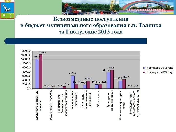 Безвозмездные поступления в бюджет муниципального образования г. п. Талинка за I полугодие 2013 года