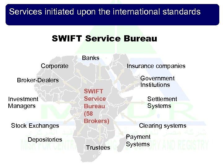Services initiated upon the international standards SWIFT Service Bureau Banks Corporate Insurance companies Broker-Dealers