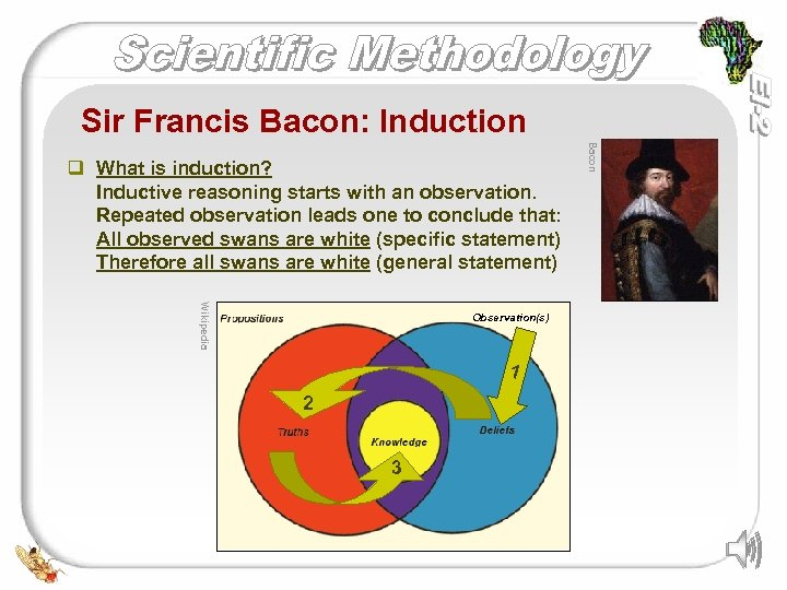 Sir Francis Bacon: Induction Wikipedia Observation(s) 1 2 3 Bacon q What is induction?