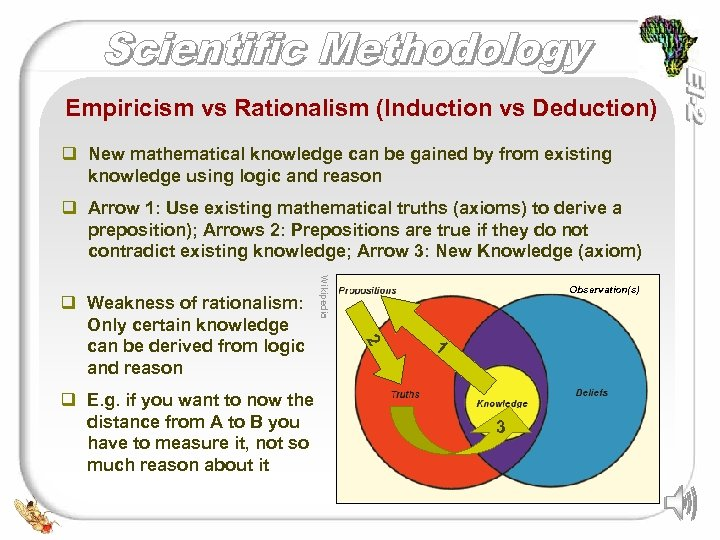 Empiricism vs Rationalism (Induction vs Deduction) q New mathematical knowledge can be gained by