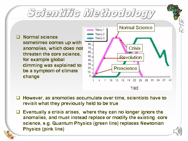 Normal Science q Normal science sometimes comes up with anomolies, which does not threaten