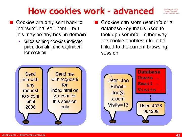"""How cookies work – advanced n Cookies are only sent back to the """"site"""""""