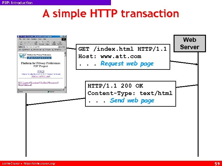P 3 P: Introduction A simple HTTP transaction GET /index. html HTTP/1. 1 Host: