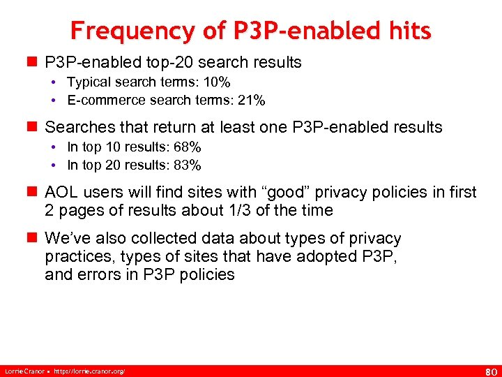 Frequency of P 3 P-enabled hits n P 3 P-enabled top-20 search results •