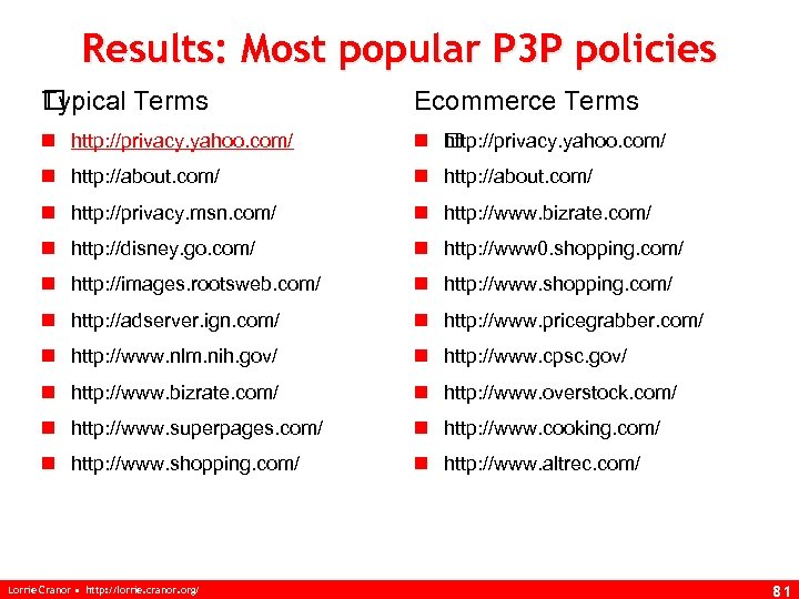 Results: Most popular P 3 P policies Typical Terms Ecommerce Terms n http: //privacy.