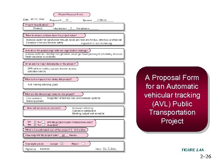 A Proposal Form for an Automatic vehicular tracking (AVL) Public Transportation Project FIGURE 2.