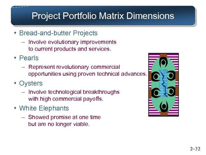 Project Portfolio Matrix Dimensions • Bread-and-butter Projects – Involve evolutionary improvements to current products