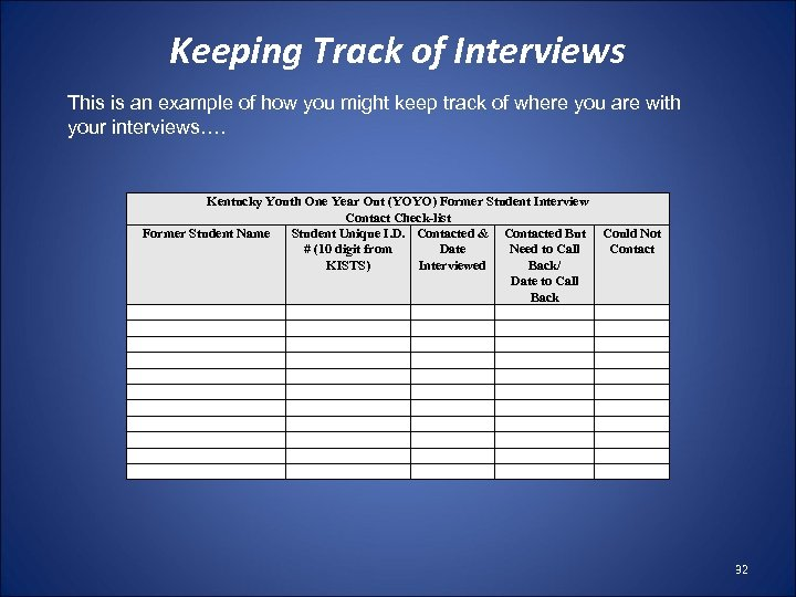 Keeping Track of Interviews This is an example of how you might keep track
