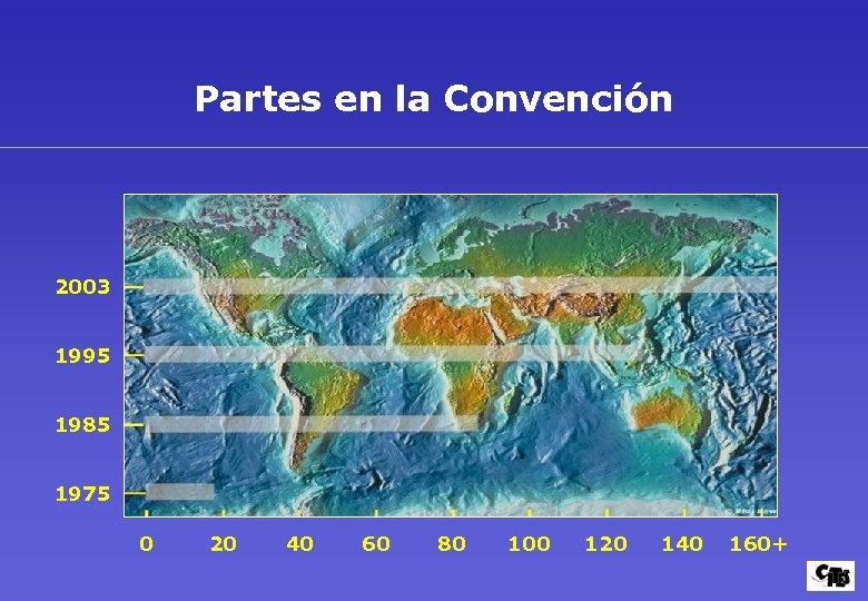 Partes en la Convención 2003 1995 1985 1975 0 20 40 60 80 100