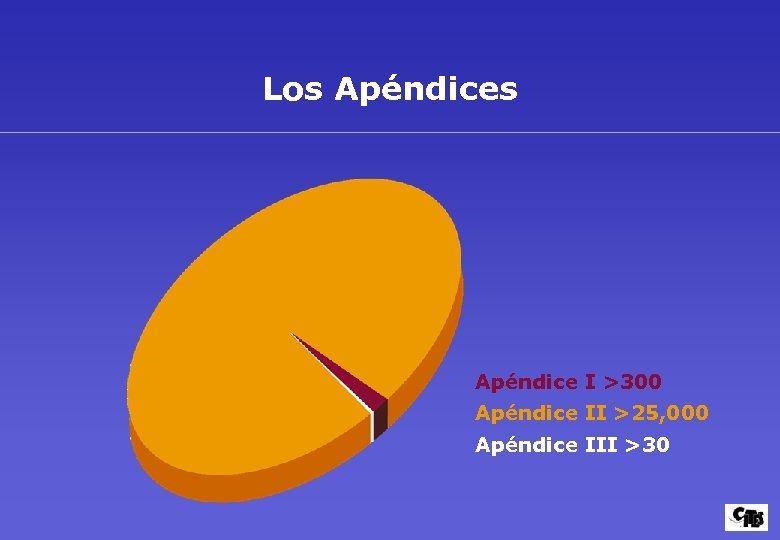 Los Apéndice I >300 Apéndice II >25, 000 Apéndice III >30
