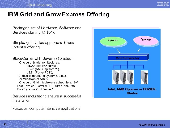 Grid Computing IBM Grid and Grow Express Offering § Packaged set of Hardware, Software