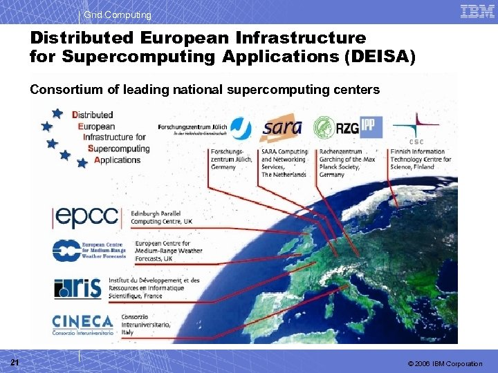 Grid Computing Distributed European Infrastructure for Supercomputing Applications (DEISA) Consortium of leading national supercomputing