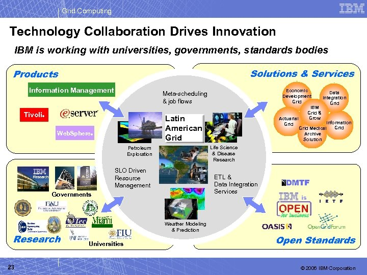Grid Computing Technology Collaboration Drives Innovation IBM is working with universities, governments, standards bodies