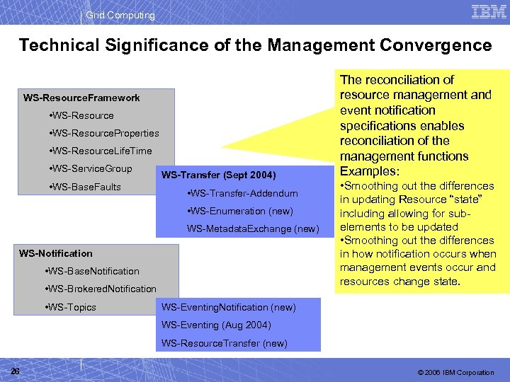 Grid Computing Technical Significance of the Management Convergence WS-Resource. Framework • WS-Resource. Properties •