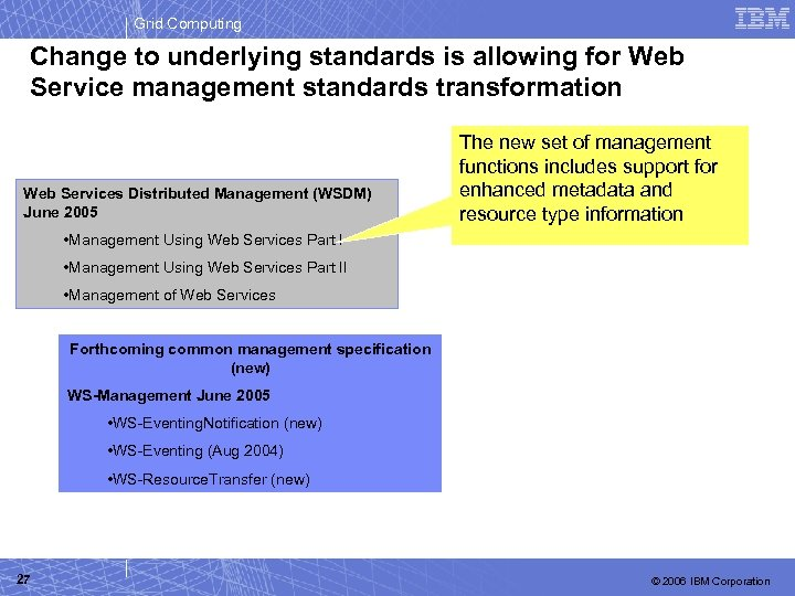 Grid Computing Change to underlying standards is allowing for Web Service management standards transformation