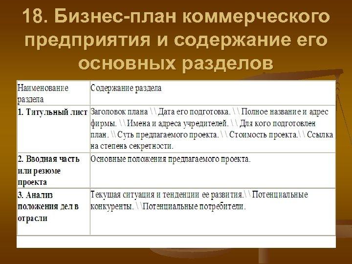 18. Бизнес-план коммерческого предприятия и содержание его основных разделов