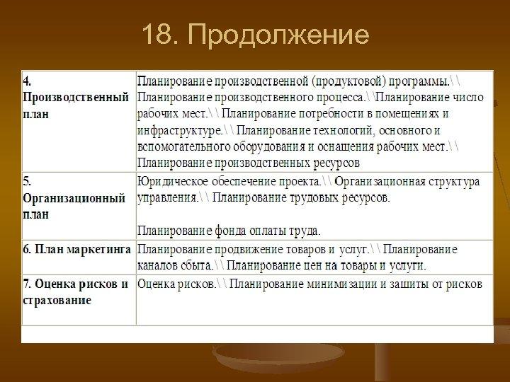 18. Продолжение