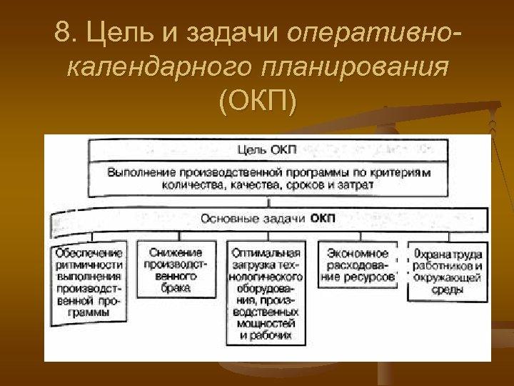 8. Цель и задачи оперативнокалендарного планирования (ОКП)