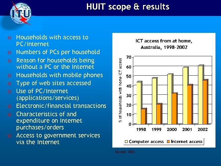 HUIT scope & results o Households with access to o o o o PC/Internet