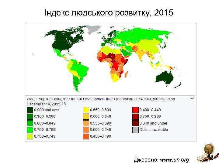 Індекс людського розвитку, 2015 Джерело: www. un. org