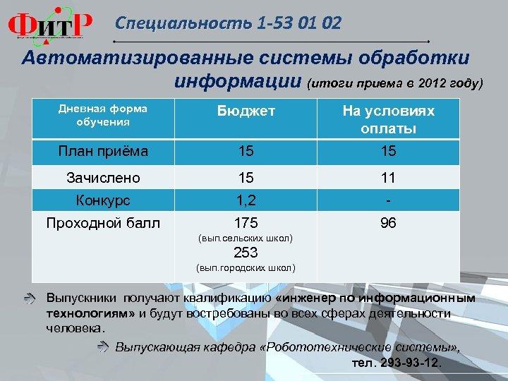 Специальность 1 -53 01 02 Автоматизированные системы обработки информации (итоги приема в 2012 году)