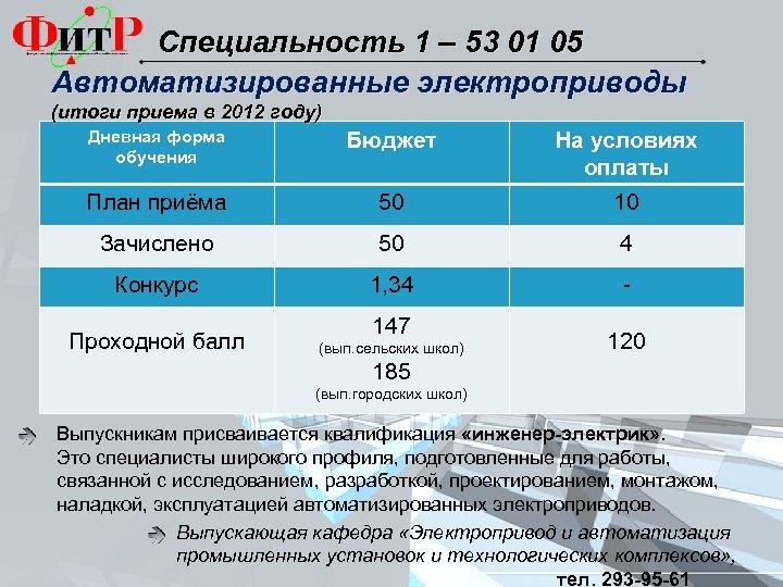 Специальность 1 – 53 01 05 Автоматизированные электроприводы (итоги приема в 2012 году) Дневная