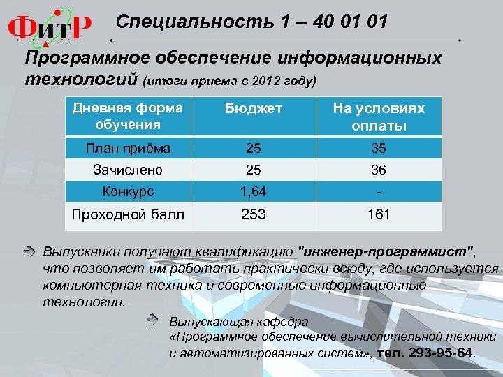 Специальность 1 – 40 01 01 Программное обеспечение информационных технологий (итоги приема в 2012