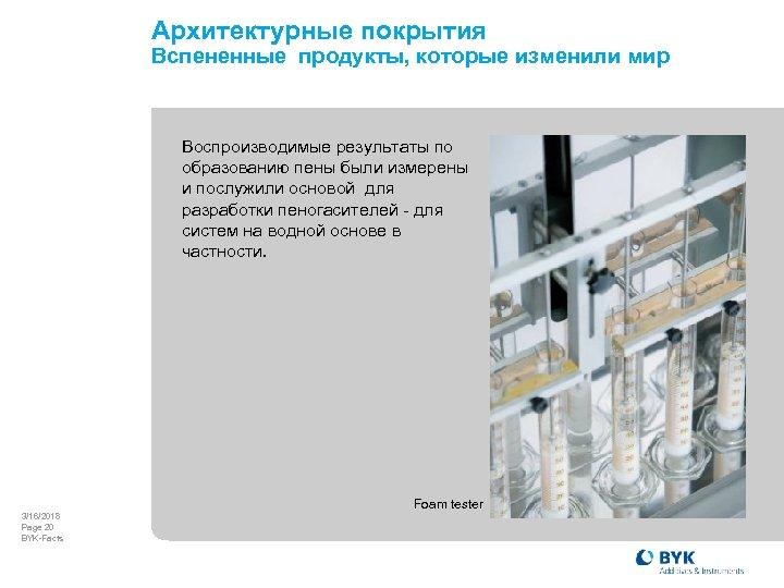 Архитектурные покрытия Вспененные продукты, которые изменили мир Воспроизводимые результаты по образованию пены были измерены