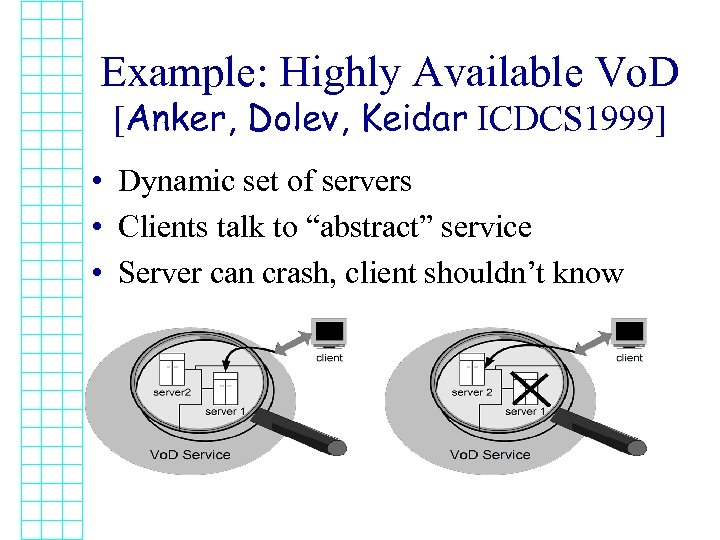 Example: Highly Available Vo. D [Anker, Dolev, Keidar ICDCS 1999] • Dynamic set of